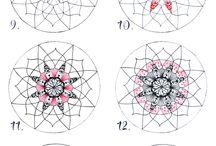 Mandala Malanleitung / Ein Mandala selber zeichnen und gestalten ist viel einfacher als man denkt. Die Freude dabei ist das Wichtigste und die einzelnen Schritte zeigen, wie leicht es sein kann.