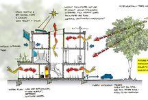 architectural system details