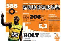 Infographic Brief