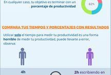 Productivity & Organization / Gestionar el tiempo, productividad, rendimiento, organización, productivity, organization.