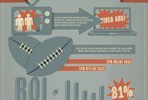 Video Marketing / Video Advertising