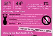 Bachelorette party! / by Samantha Villegas (Ward)