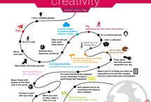 Creativity / by Page One Power