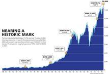 2016 economic charts