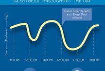 Sleep and dream interpretation