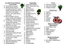 Nutritionally Speaking.... / by Jill Pennington