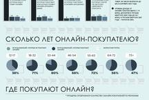 Э-коммерция. Инфографика