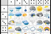 het weer / Op dit bord vind je pins die je verder helpen om een weerbericht in het Frans te maken