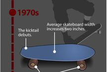 Past Now Future of longboards skateboards