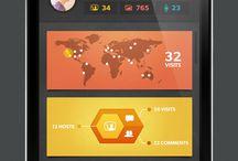 Mobil app design 1 / Mobil app trends and design.