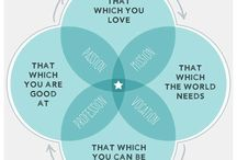Coaching Purpose (Model)