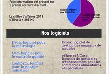 Présentation d'entreprise / Présentation de la société Félix Informatique et vie de l'entreprise en images