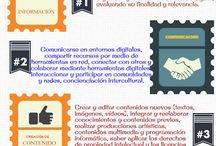Conpetencia Digital y Heramientas Digitales / Herramientas