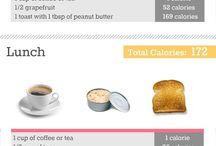 3 day mimitary diet