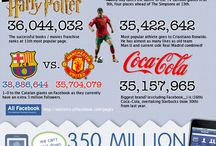Our Own Infographics