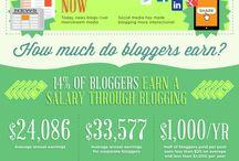 Blogging - Hints & Tips