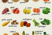 Health / Shopping list