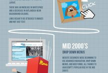 Website and software design