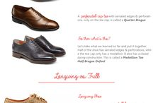 The gentlemen's guide / How to dress well as a man.