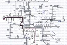 Bus Routes / Bus Routes information of all major cities of India