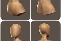topologia corporal