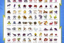 Pokemon story