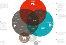 Infographics / Beautiful, interesting and useful charts, infographics and diagrams.