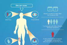 Zika virus & Zika virus disease
