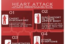 Know the Symptoms, Save a Life / Knowing the warning signs can be lifesaving.
