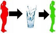 Víz ivás