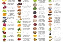 Food Calorie Count