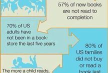 Library & reading facts