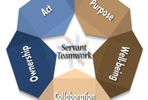 Servant Teamwork / The next ascent for Servant Leadership is Servant Teamwork, which focuses on improving the leadership skills in all, at all levels.