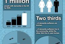 Dementia updates / by Ethna Parker