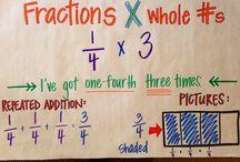4th Grade CCSSM / 4th grade specific common core resources