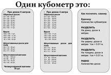 таблицы размеры