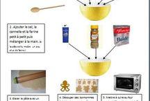 Kochen Schule