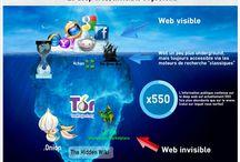 Deep-Web / Des découvertes trouvées sur le deepweb.