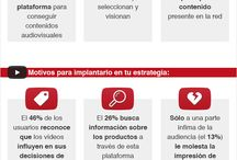 #Redes Sociales #You Tube