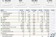 Amazing Dashboards / Some of the really amazing dashboards made in Excel