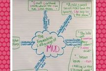 Intermediate Anchor Charts / Find anchor charts for all subject areas on this board!