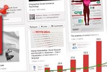 Blog web marketing / Images titres des articles de mon blog. N'hésitez pas à y faire un tour ;-) / by François Groussard