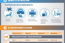 Online EU Training Infographics