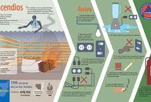 Incendios / Materiales para el tema de incendios en prevención de riesgos.