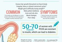 Pcos what you should know