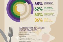 National Nutrition Month / National Nutrition