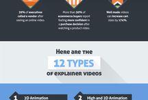 Infographic / Interessante infographics   Interresting infographics