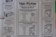 Nonfiction Types/Categories / Understanding the different kinds of nonfiction, choosing the best type/category when writing nonficiton