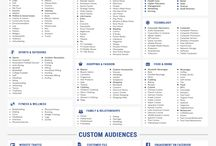 Facebook Ads / Facebook Advertising tips, cheat sheets, blog posts and more. A collection of Facebook Ads resources.