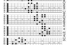 Scala armonica minore